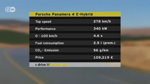 The Porsche Panamera 4 E-hybrid has 340 kW total system power and a top speed of 278 km/h.